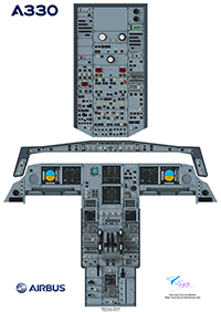 FYCYC - 330-COCKPIT POSTER