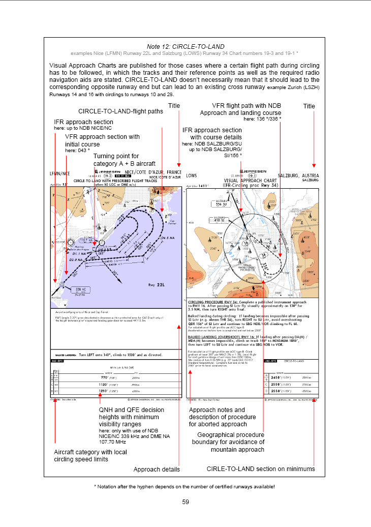 VST VERLAG - AIR NAVIGATION CHARTS